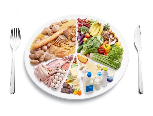 PCOS Diet Calculator