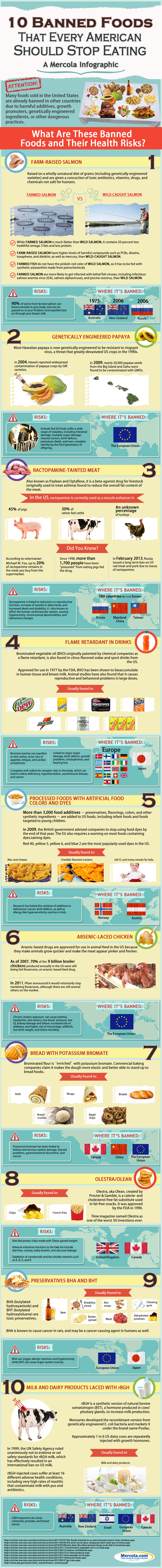 banned-foods-infographic-highres